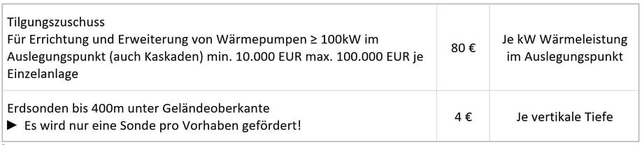 Foerderung_Grosswaermepumpen-1