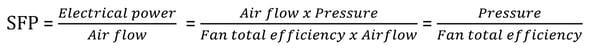 SPF ekvation