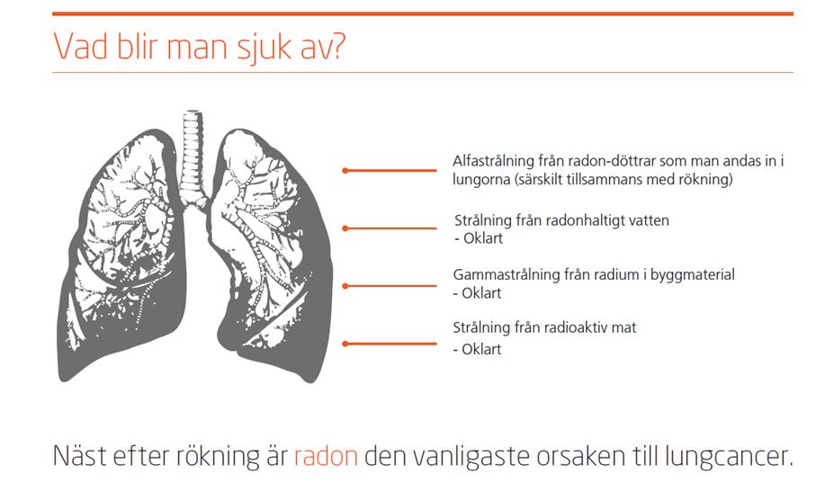 Radon_lugns