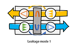 leakage1
