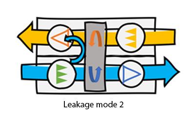 leakage2