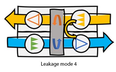 leakagemode4