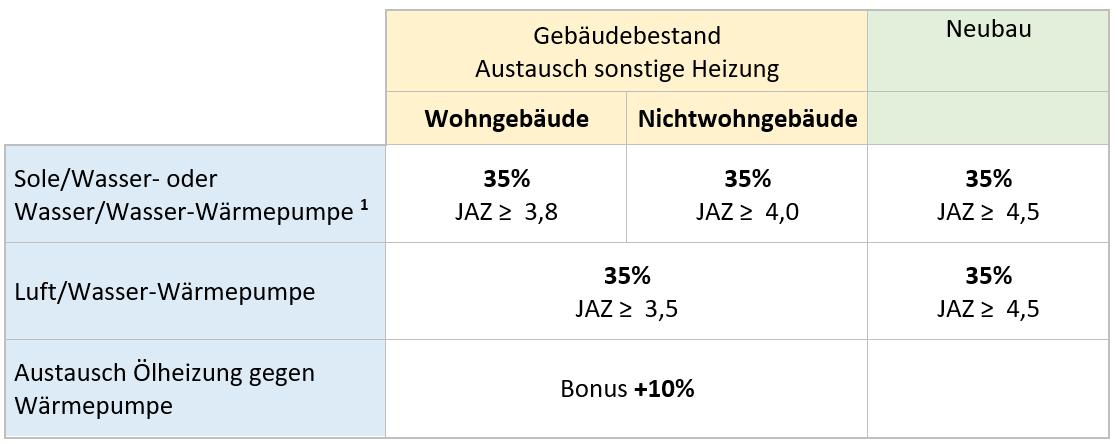 Foerdersaetze-1
